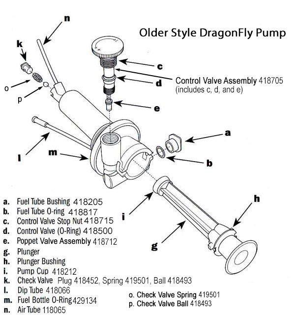 MSR Old DragonFly Pump diagram