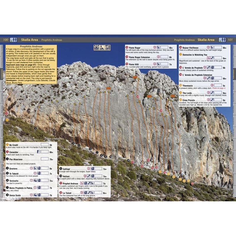 Kalymnos pages