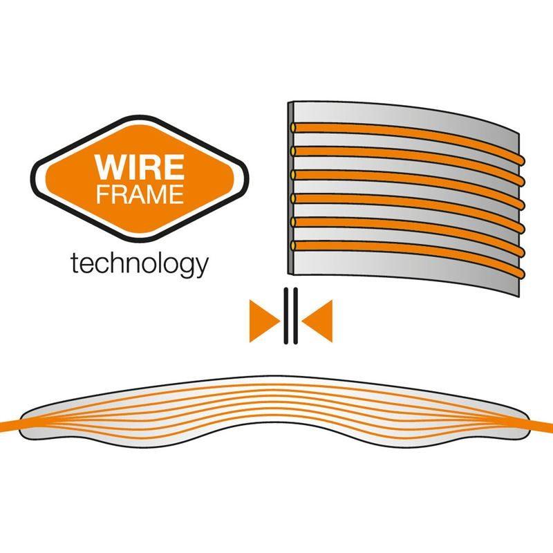 Petzl Sitta Wireframe Technology
