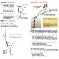 Crevasse Rescue Pocket Guide section