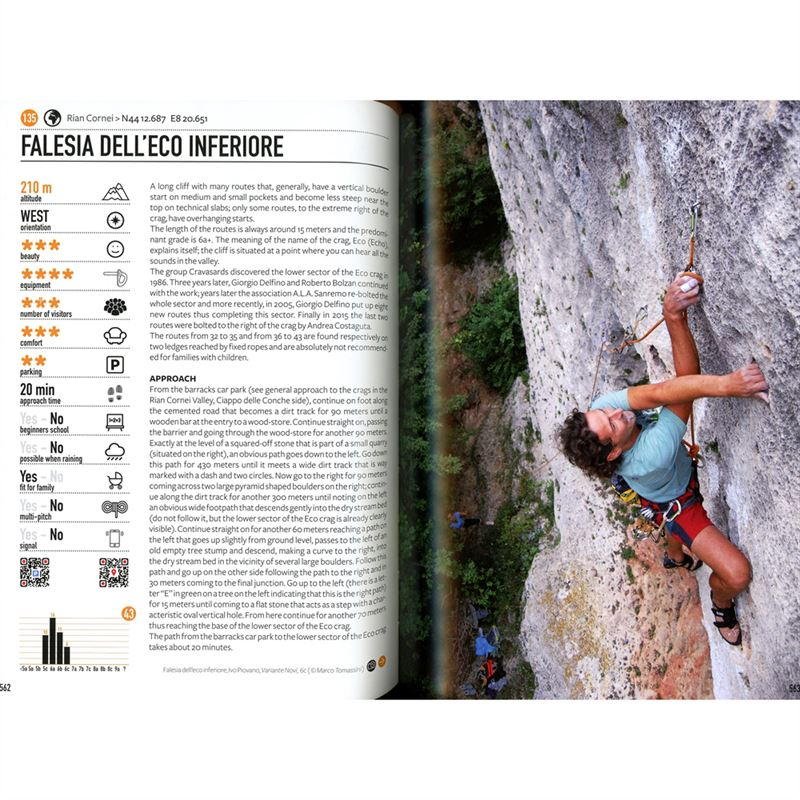 Finale Climbing pages