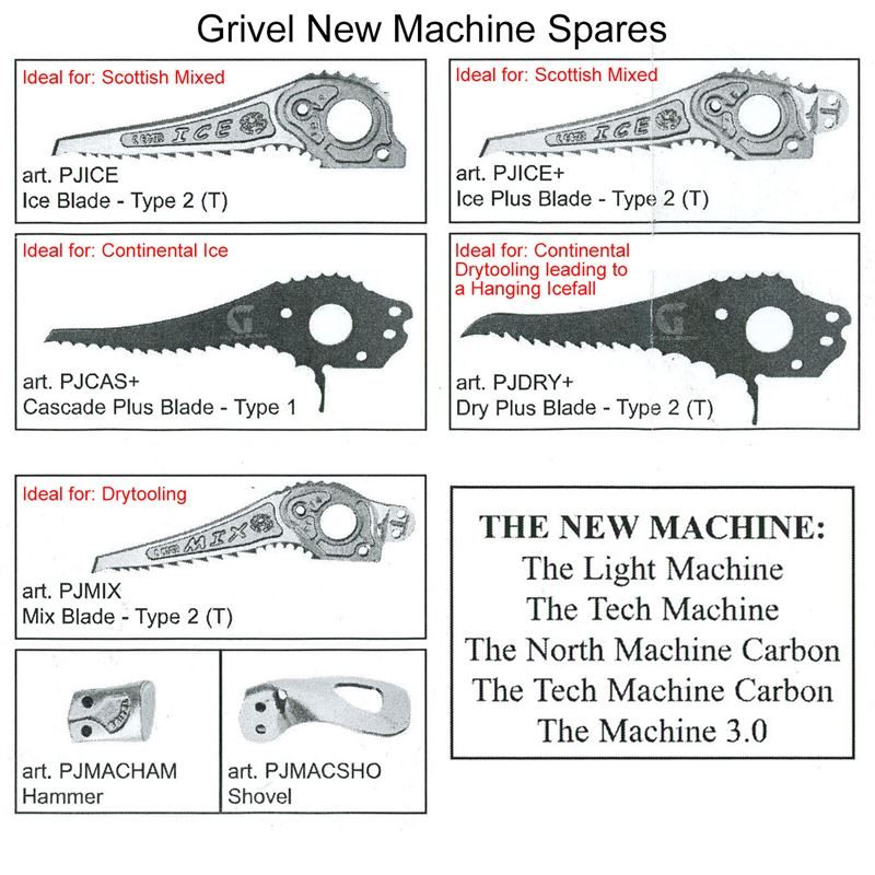 Grivel Machine Picks Chart