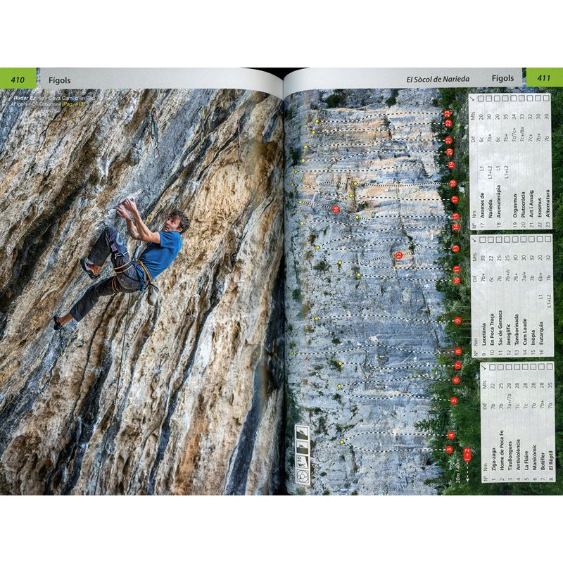 Lleida Climbs pages