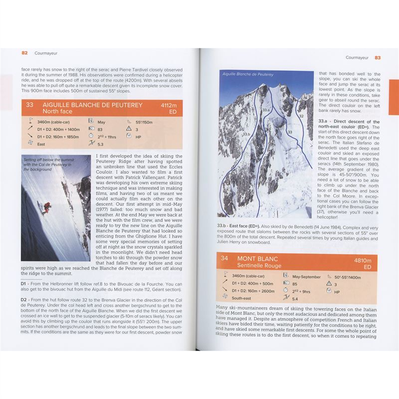 Mont Blanc and the Aiguilles Rouges - a Guide for Skiers pages