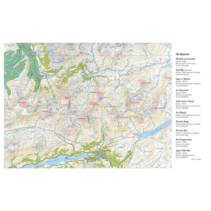 The Munros pages