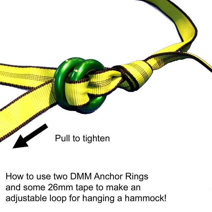 DMM Anchor Rings in use