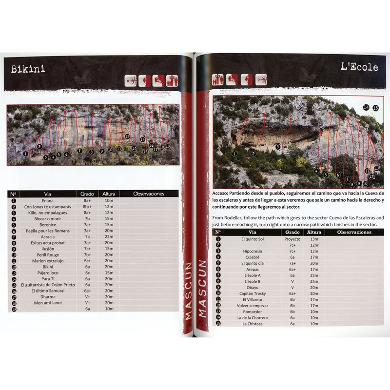 Rodellar pages