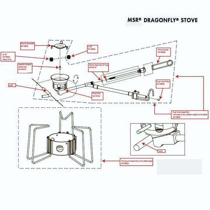 MSR DragonFly diagram