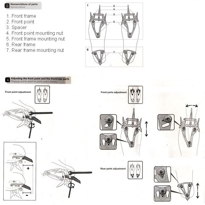 Petzl D-Lynx instructions