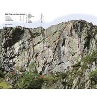 Eastern Crags pages