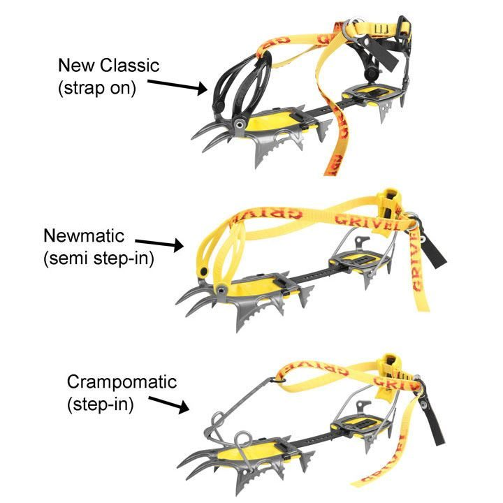 Grivel Air Tech Crampon Bindings
