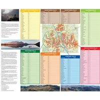 Topographical Map of the Lake District Wainwright Fells