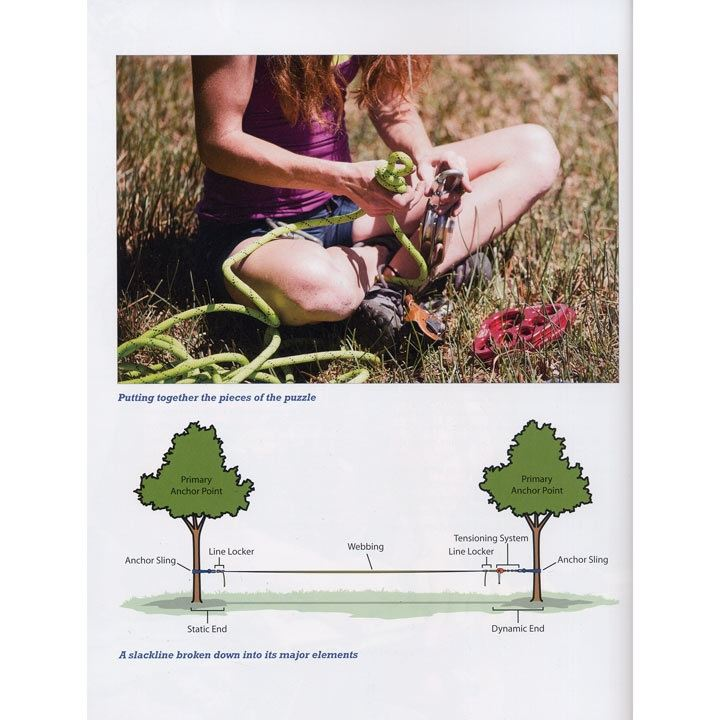 How to Slackline pages