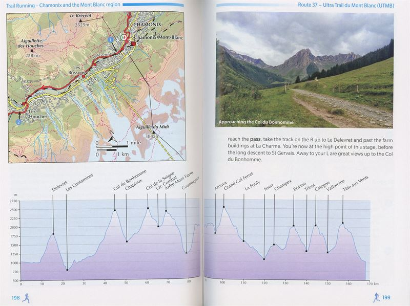 Trail Running - Chamonix and the Mont Blanc Region pages